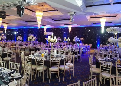 Priestfield Conference and Banqueting | Catering Service & Wedding Venues